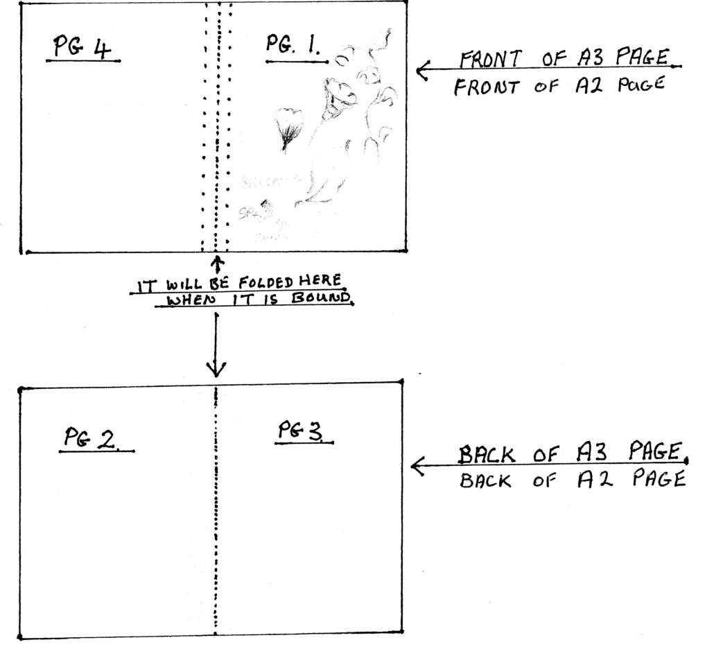 diagram of how to lay out drawing on page